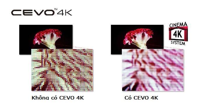 Tivi Toshiba 4K