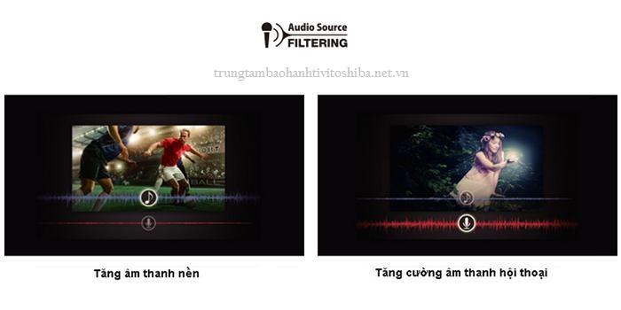 công nghệ tivi Panasonic