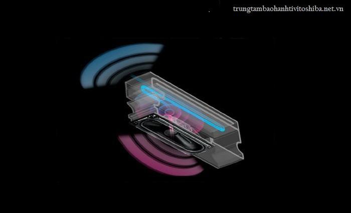 công nghệ tivi Labyrinth  Speaker System tivi Toshiba